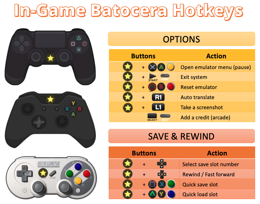Common controller examples.
